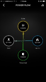 Powerwall2, Tesla, app, display, output