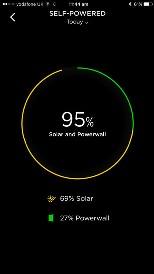 Tesla, app, Powerwall2