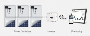 Solar|Edge, optimiser, yield, performance,monitoring